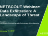 Data Exfiltration: A Landscape of Threat