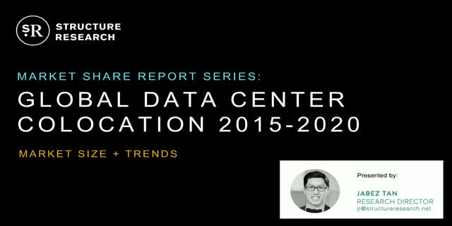 The Future of Global Data Center Colocation Market Size & Growth Trends