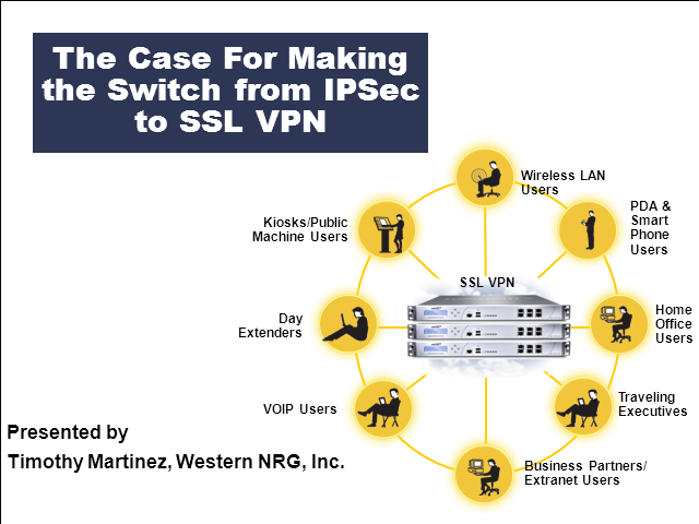 The Case for Making the Switch From IPSec to SSL VPN