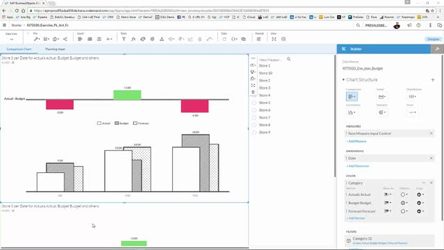 SAP BusinessObjects Cloud - loading planning and forecasting data