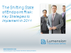 Shifting State of Endpoint Risk: Key Strategies to Implement