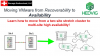 Moving VMware from Disaster Recovery to High Availability