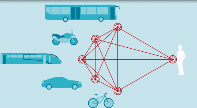 Real-World IoT Innovation von Hitachi | Smart Mobility der Zukunft