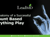 The Anatomy of a Successful Account Based Everything Play