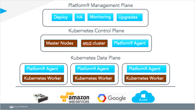 Cloud Megacast Webinar - Containers, Kubernetes and Platform9 Managed Kubernetes