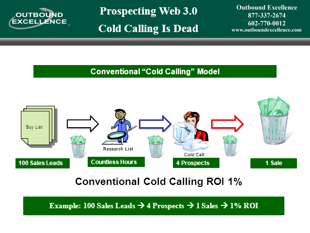 New 2011 Version! Prospecting Web 3.0 Cold Calling Is Dead!