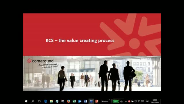 KCS – the value creating process