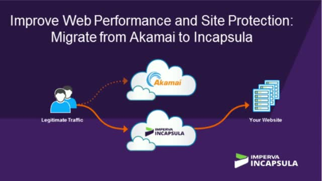 Upgrade Your Website Performance and Security: Migrate from Akamai to Incapsula