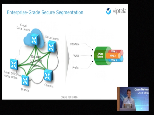 Enterprise-Grade SD-WAN & End-to-End Secure Segmentation