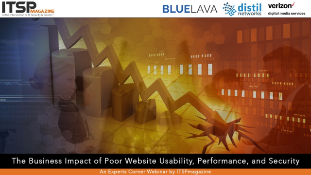 The Business Impact of Poor Website Usability, Performance, or Security.