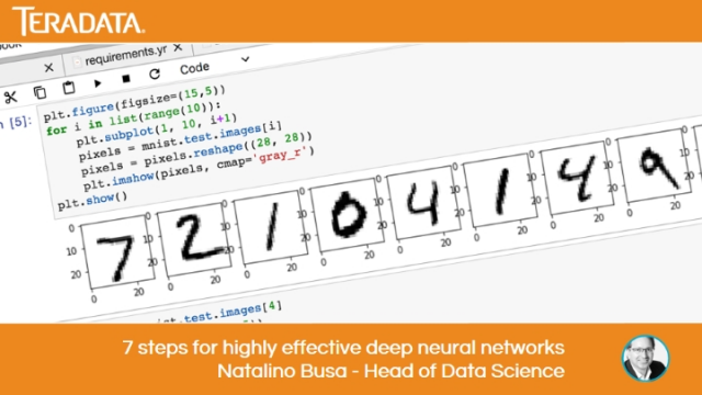 Fun with handwritten numbers: 7 steps for highly effective deep neural networks