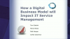 Panel: How a Digital Business Model will Impact IT Service Management