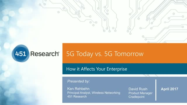 5G Today vs. 5G Tomorrow: How it Affects Your Enterprise