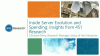 Inside Server Evolution and Spending: Insights from 451 Research