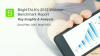 BrightTALK's 2017 Webinar Benchmarks Report: Key Insights & Analysis