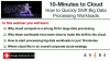 10-Minutes to Cloud: How to Quickly Shift Big Data Processing
