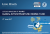 Legg Mason IF RARE Global Infrastructure Income Fund