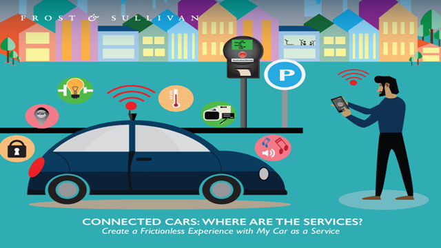 Connected Cars: Where are the Services?