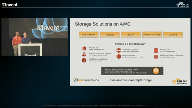 [Case study] How Aptean Backs Up Sizable AWS Production Environments
