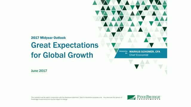 2017 Midyear Outlook: Great Expectations for Global Growth