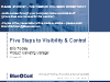 Five Steps towards Network Visibility and Fine-tuned Control