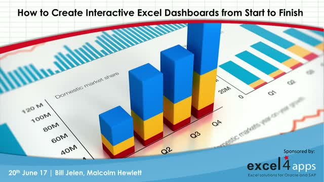 How To Create Interactive Excel Dashboards from Start to Finish