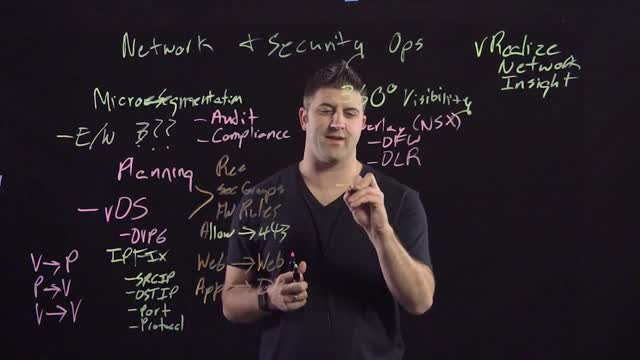 NSX and Security Operations