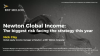 Global income: The biggest risk facing the strategy this year