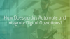 How Does adidas Automate and Integrate Digital Operations?