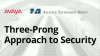 Three-Prong Approach to Security