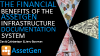 The Financial Benefits of the AssetGen Infrastructure Documentation System
