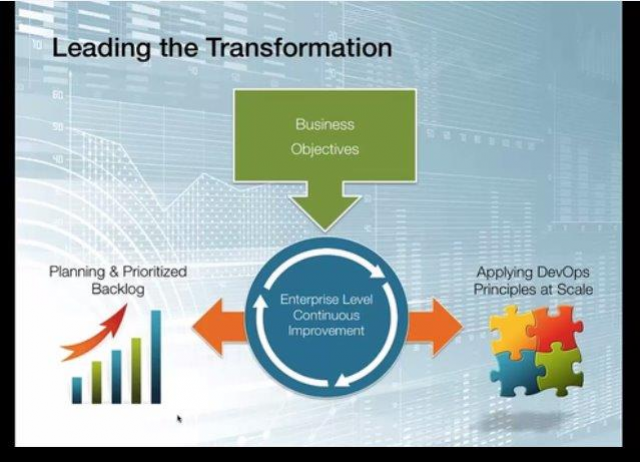 Leading the DevOps and Agile Transformation in the Enterprise, with Gary Gruver