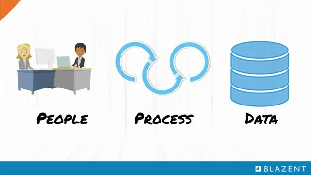 Optimizing Business Performance with People, Process and Data