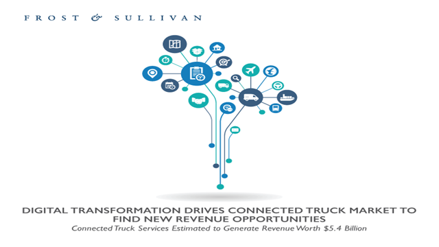 Connected Truck Market to Find New Revenue Opportunities