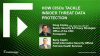 How CISO's Tackle Insider Threat Data Protection
