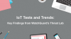 IoT Tests and Trends: Key Findings from WatchGuard's Threat Lab