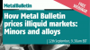 How Metal Bulletin prices illiquid markets: Minors and alloys