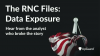The RNC Files: Inside the Largest US Voter Data Leak