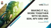Making It All Work Together with SD-WAN, SDN, NFV, VNF