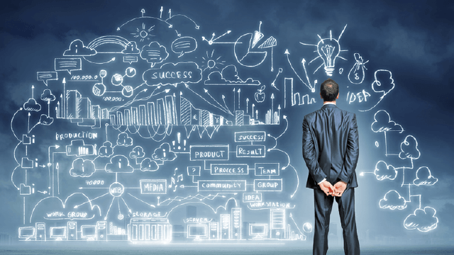 Cultivating Your Strategic and Creative Thinking