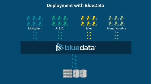 Simplifying Big Data Deployment