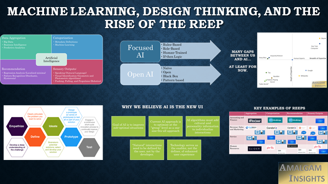 Machine Learning, Design Thinking, & the Role-Based Expert Enhancement Platform