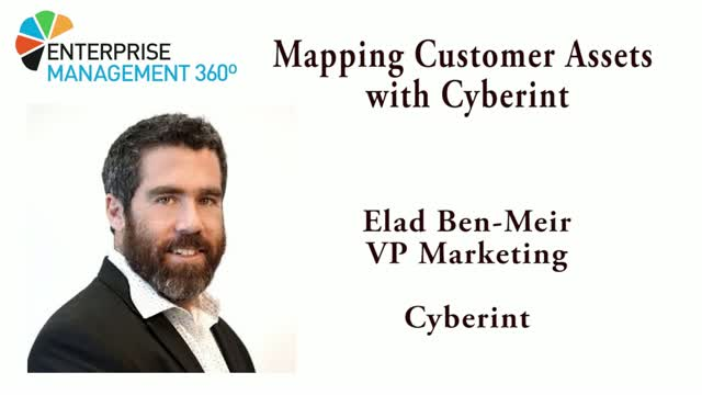 Mapping Customer Assets with Cyberint