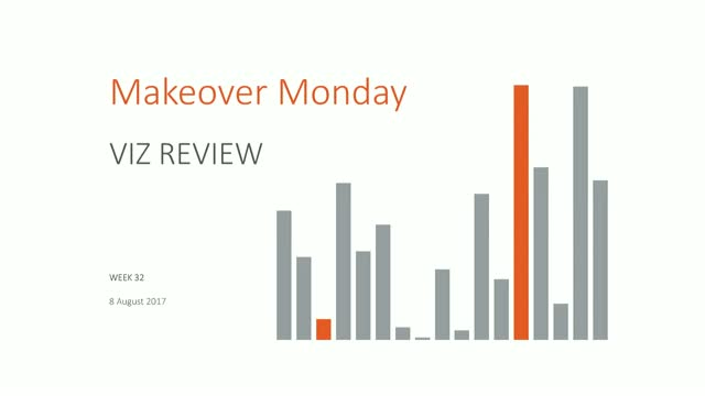 Makeover Monday Viz Review - Week 32