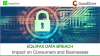 Impact of Equifax Data Breach on Consumers and Businesses