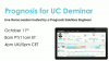 Prognosis for UC Deminar