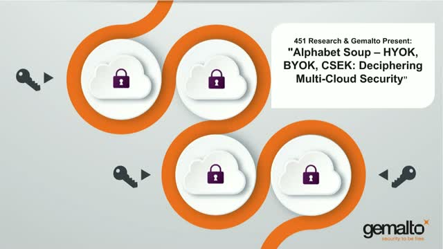 "451 Research & Gemalto Present ""Alphabet Soup: Deciphering Multi-Cloud Security"