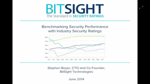 Benchmarking Security Performance With BitSight Security Ratings