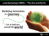 """Lead Nurturing in EMEA"" – The Do's and Don't's"