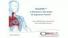 OncoCilAir™: A 3D human in vitro model for lung cancer research